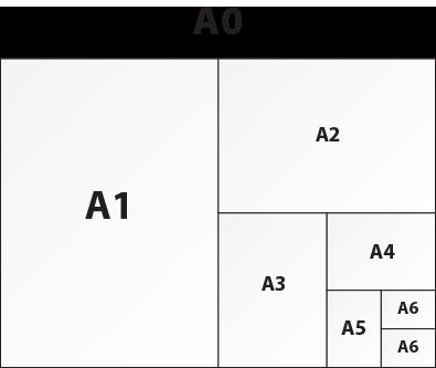 Papier- und Foto-Standardformate